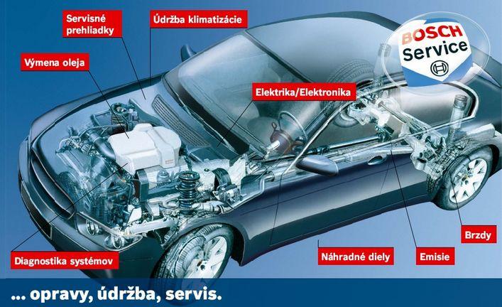 Autoservis Robert Makovíny RM AUTO Zvolen